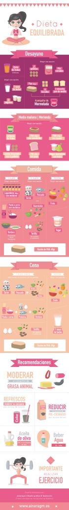 info_dieta_equilibrada