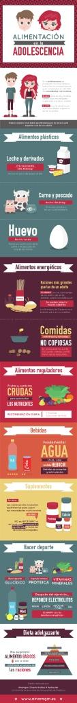infografia_adolescencia