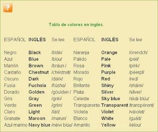 Aprendo Ingles Jugando on Aprender Las Prendas En Ingles