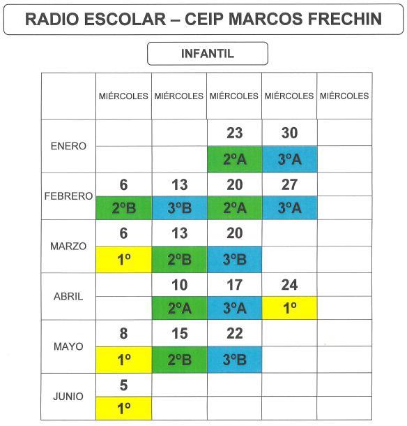 Calendario de programación radio ONDA MF ciclo Infantil