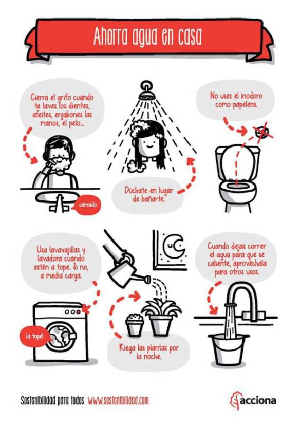 infografia_ahorra_agua_en_casa
