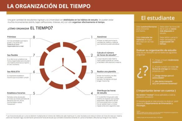 infografiagestion_del_tiempo_de_un_estudiante